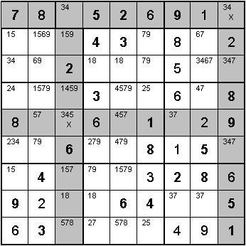 sudoku loesen strategie